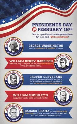 Infographic: Presidents Day