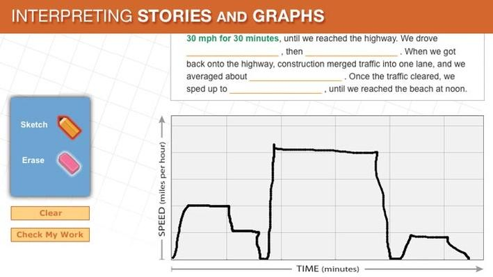 Interpreting Stories and Graphs