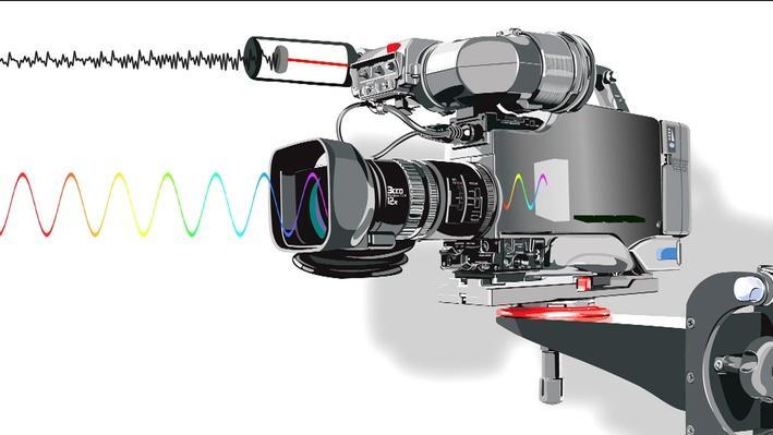 Television: Video Short