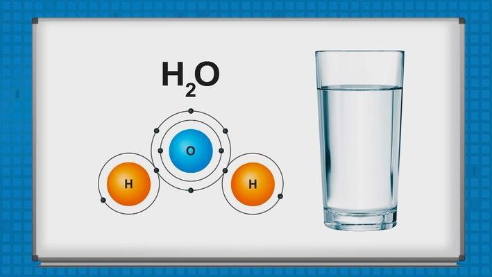 Chemical diagram of H20 and a glass of water