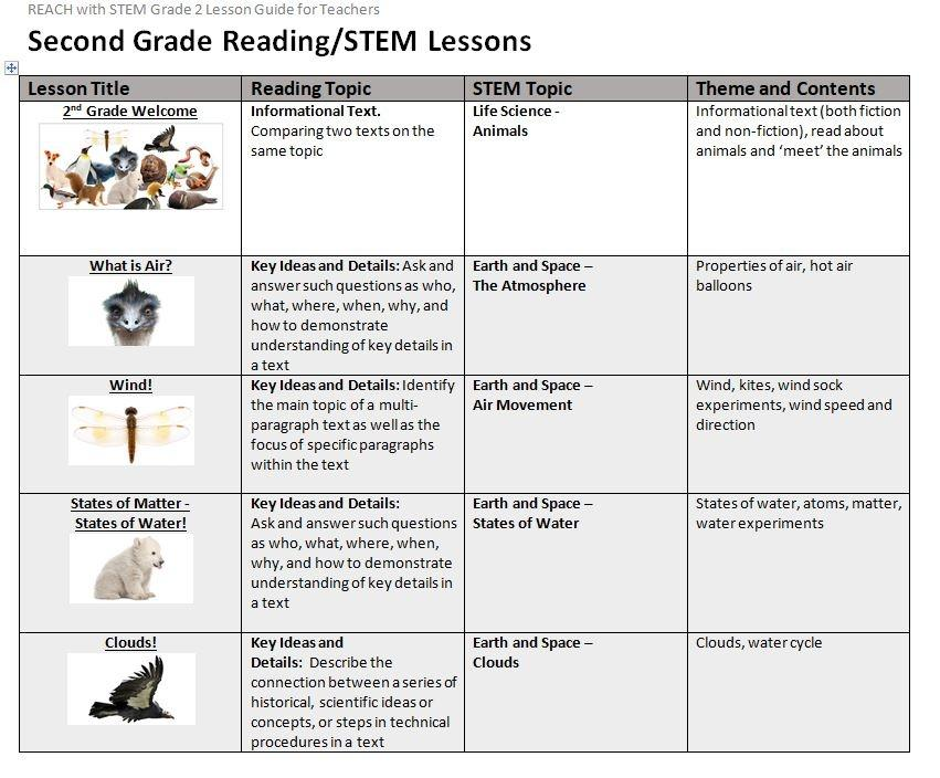 Second Grade Reading | STEM Guide for Teachers | PBS ...