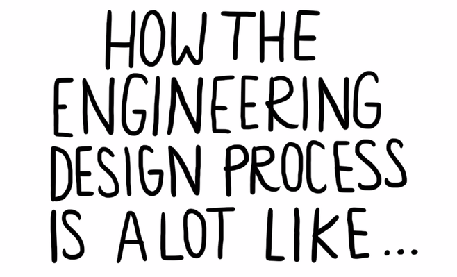 The Engineering Design Process: A Taco Party