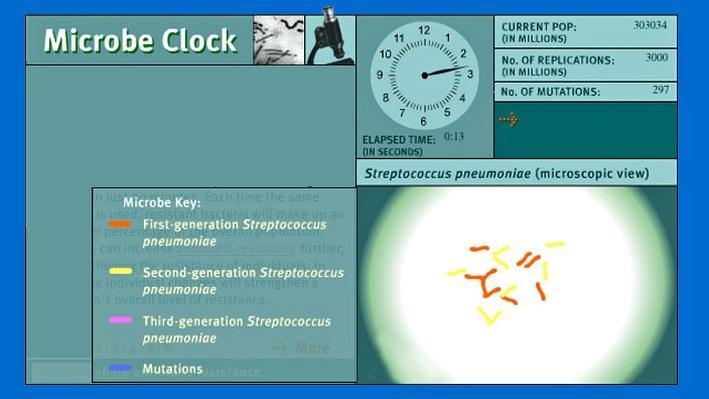 Microbe Clock