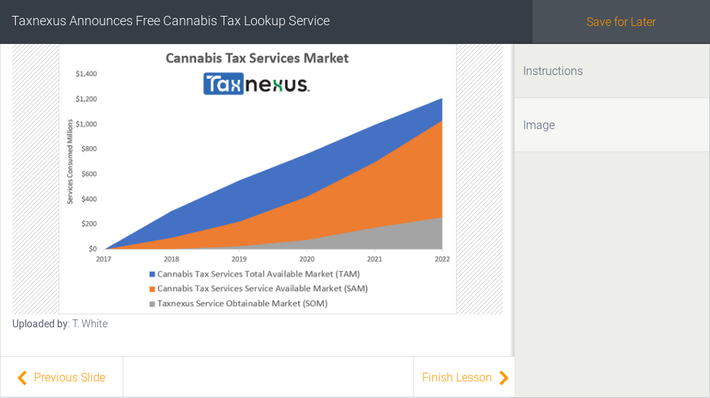 Taxnexus Announces Free Cannabis Tax Lookup Service