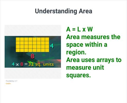 Understanding Area