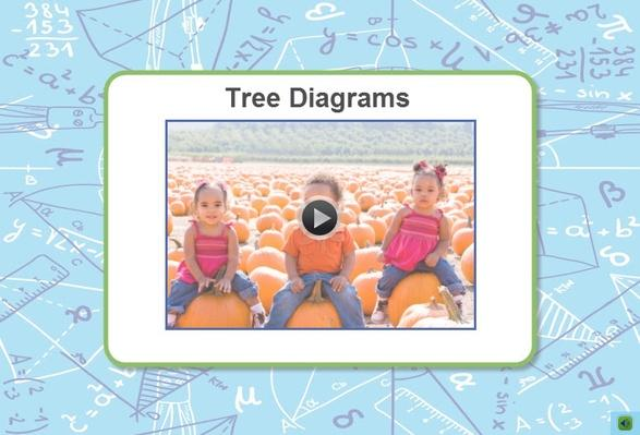 Thinkport | Probability and Tree Diagrams (interactive)