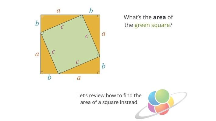 Pythagorean Theorem   School Yourself Geometry