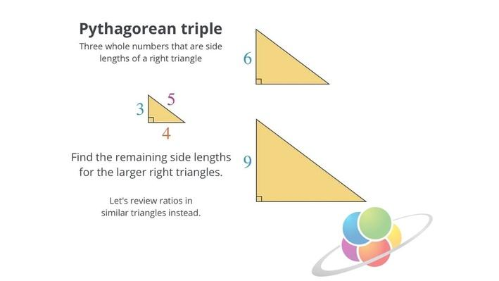 Pythagorean Triples | School Yourself Geometry