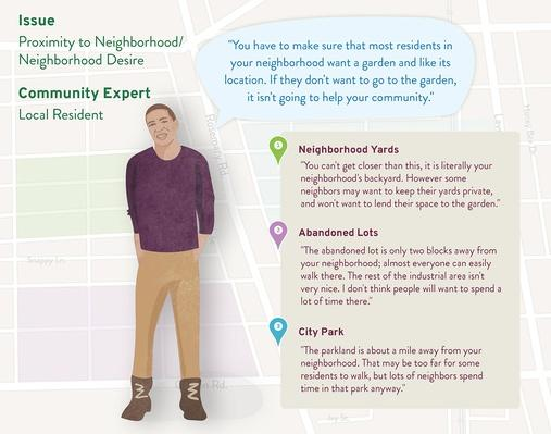 Community Expert: Local Resident