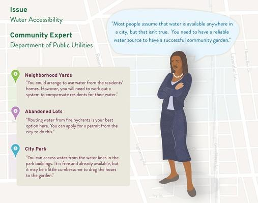 Community Expert: Department of Public Utilities
