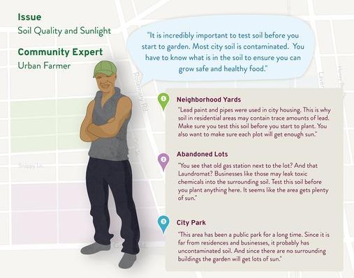 Community Expert: Urban Farmer