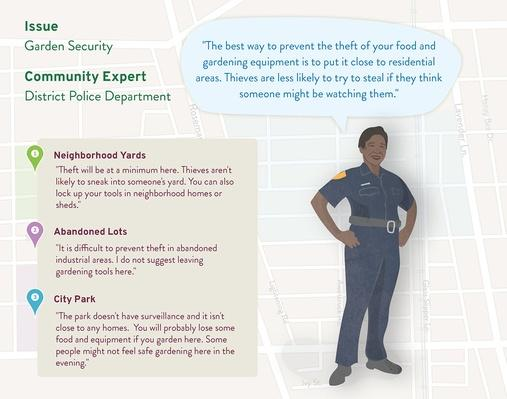 Community Expert: District Police Department