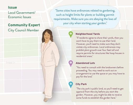 Community Expert: City Council Member