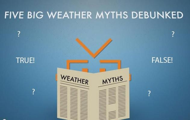 Five Big Weather Myths Debunked | Inside Science