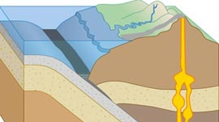 Rock Cycle Animation