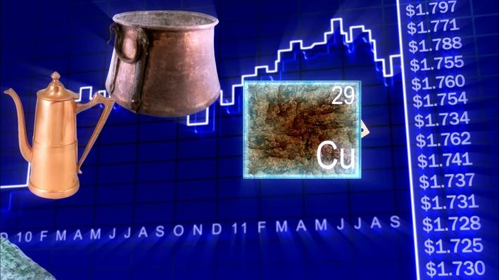 The Value of Copper