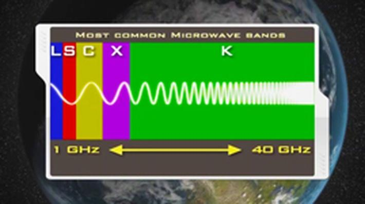 NASA | Tour of the Electromagnetic Spectrum: Microwaves