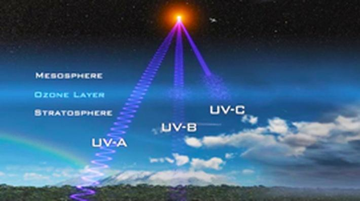 NASA | Tour of the Electromagnetic Spectrum: Ultraviolet