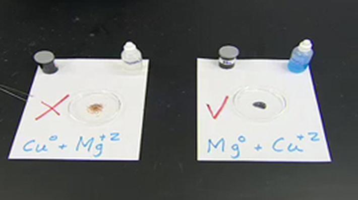 Activity Metals