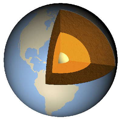 Earth Cross-Section | Clipart