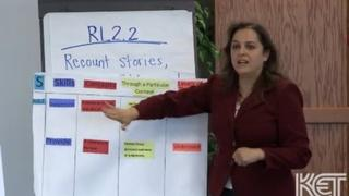 Guide to the Common Core Standards: Kentucky Adult Education