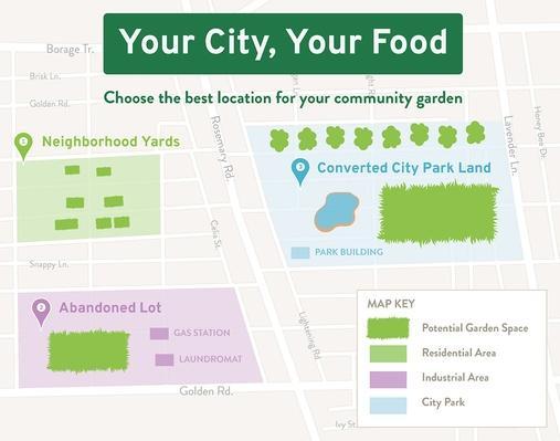 Community Garden Map