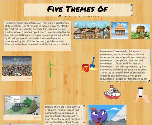 Five Themes SST 309- Emily Shafer