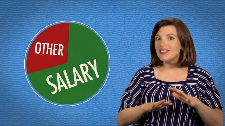 Two Cents: How to Ask for a Raise
