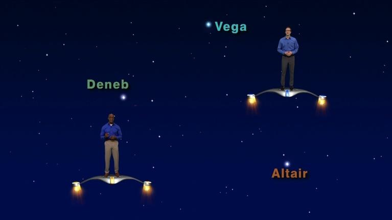Star Gazers: Vega, Altair, Deneb… Oh My! | June 19 - 25 | 1 Min