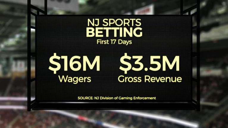 NJTV News: Early sports betting results in NJ encouraging