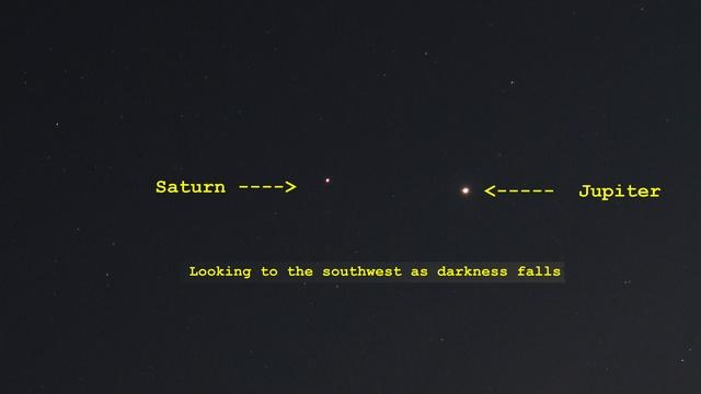 Jupiter and Saturn Conjunction - The Sky Guy
