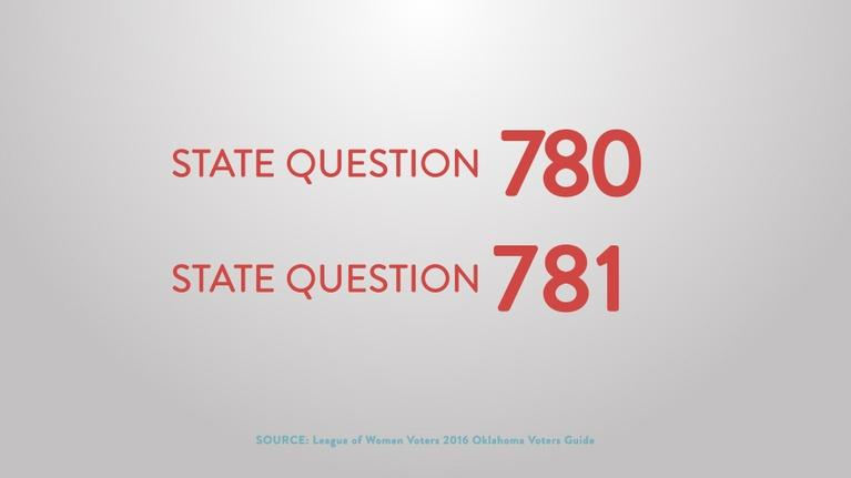 Election Coverage: State Question 780-781