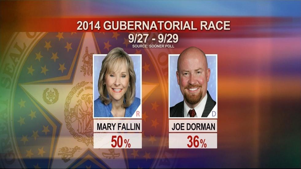 Gubernatorial Race Closer Than Expected image