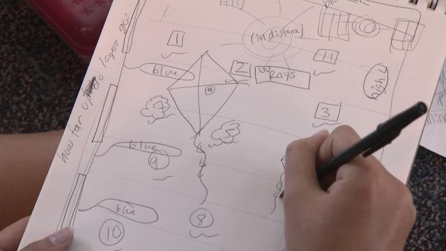 SkyGirls - Brainstorming