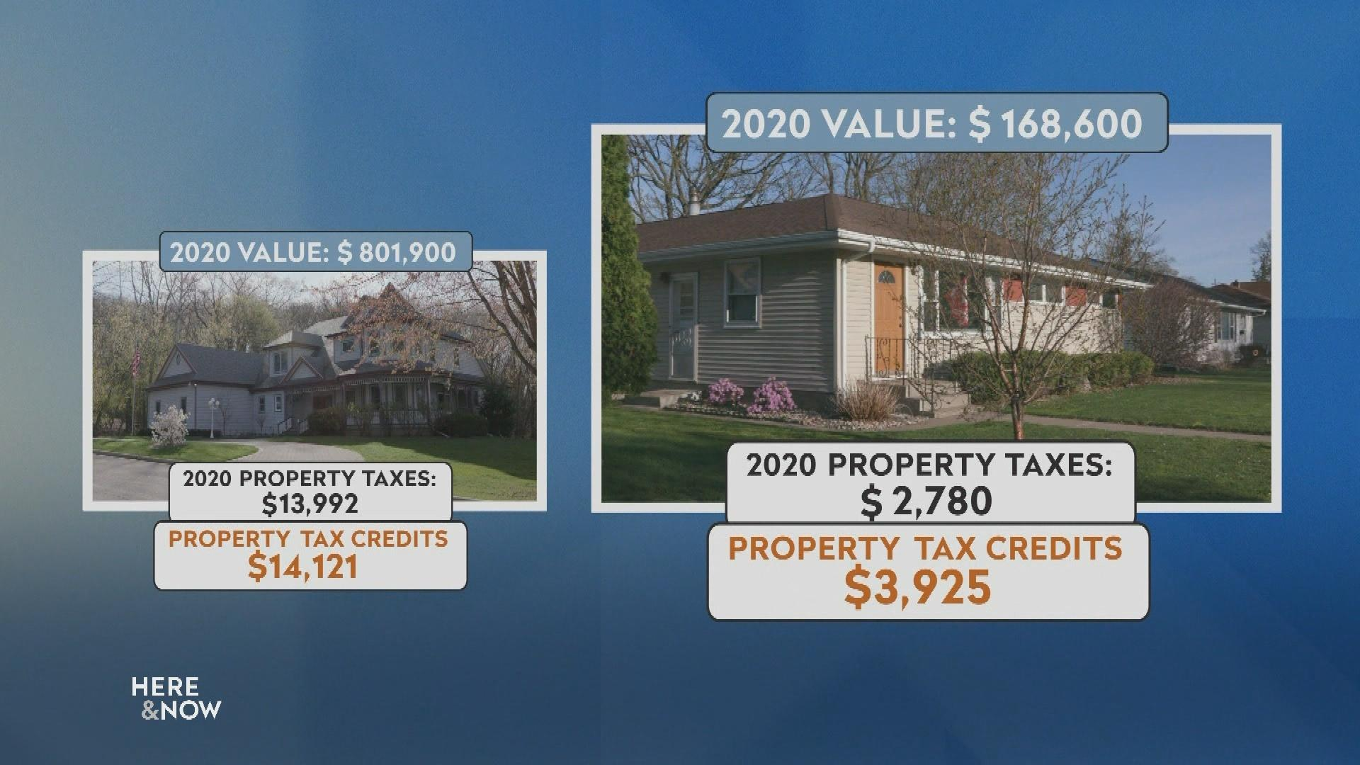 Property Taxes in Wisconsin: Their Influence and Importance