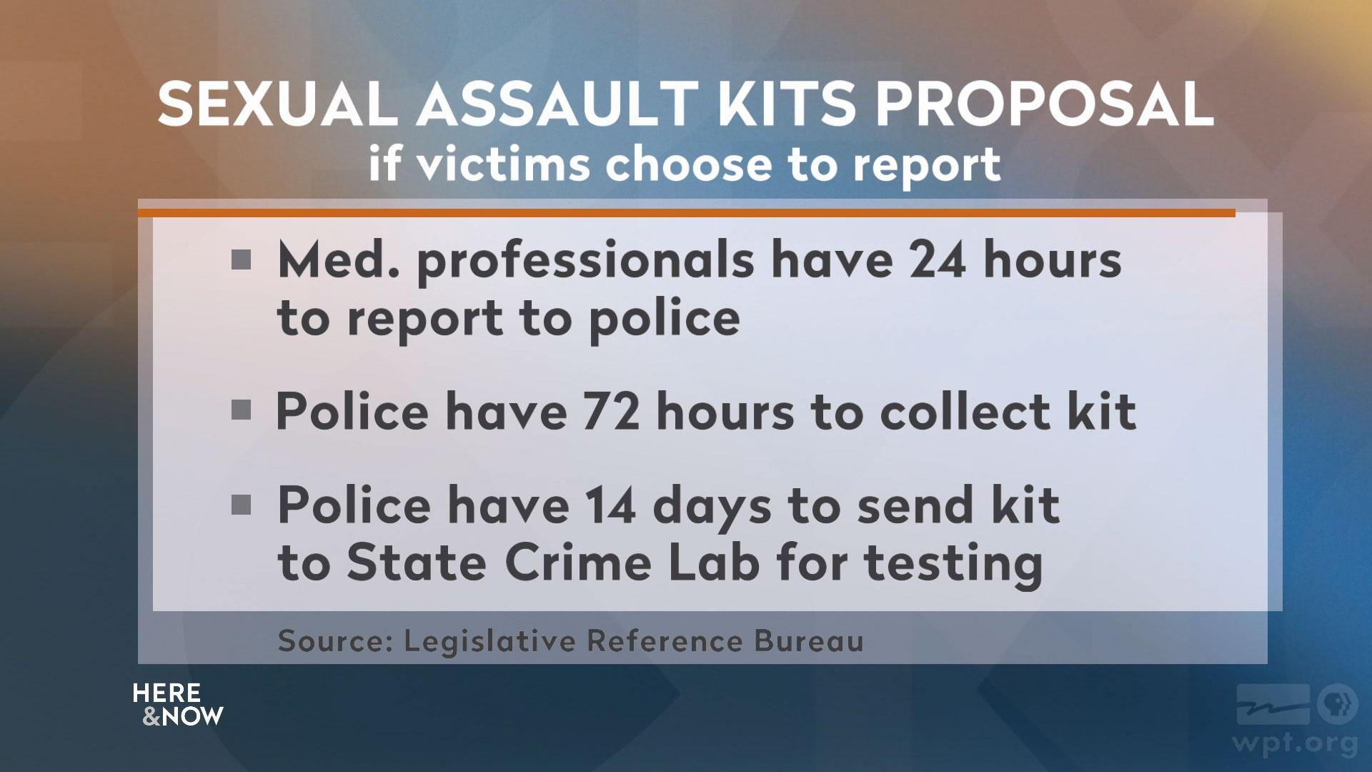 Details on Sexual Assault Evidence Kit Bill