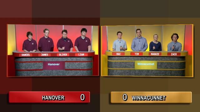 Hanover Vs Winnacunnet