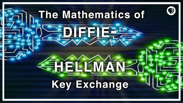 Infinite Series: The Mathematics of Diffie-Hellman Key Exchange