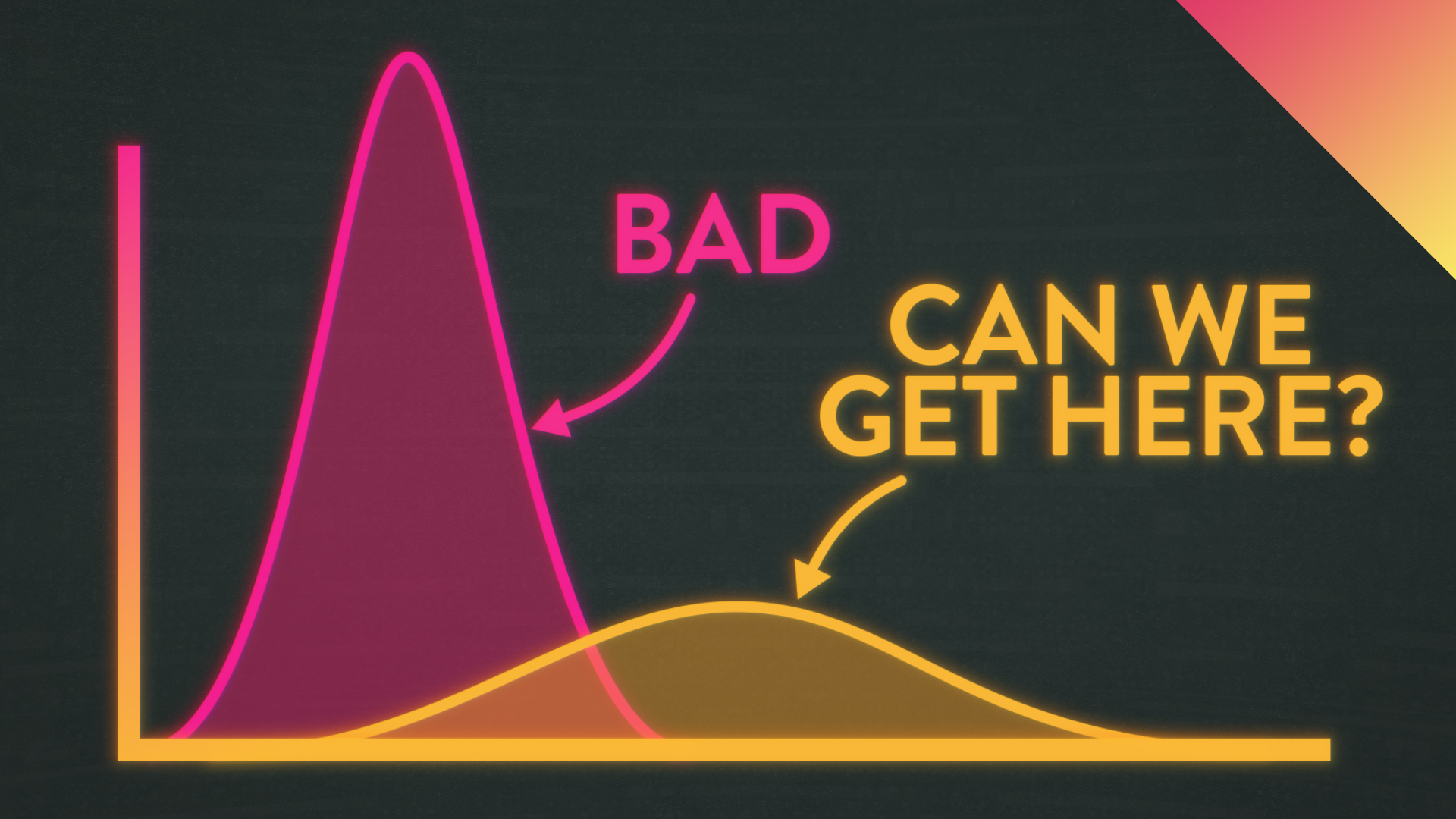It's Okay to Be Smart : What This Chart Actually Means for COVID-19