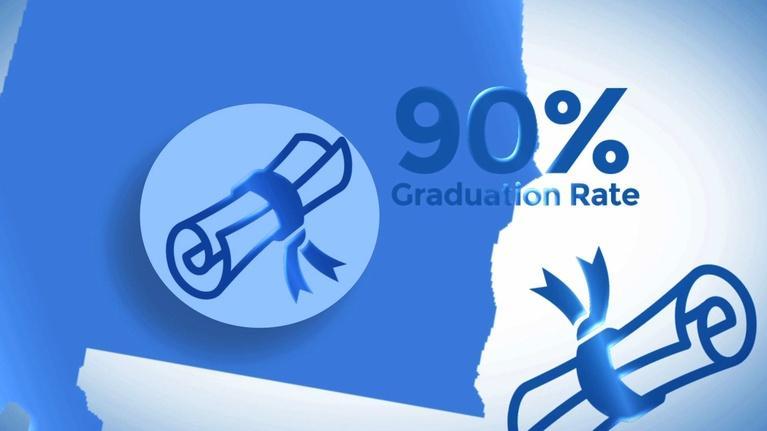 American Graduate Alabama: American Graduate By the Numbers