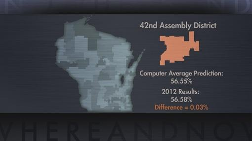 Redistricting: Maps Predict Election Results Accurately