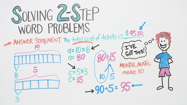 Good To Know: Solving 2-Step Word Problems | Grade 3