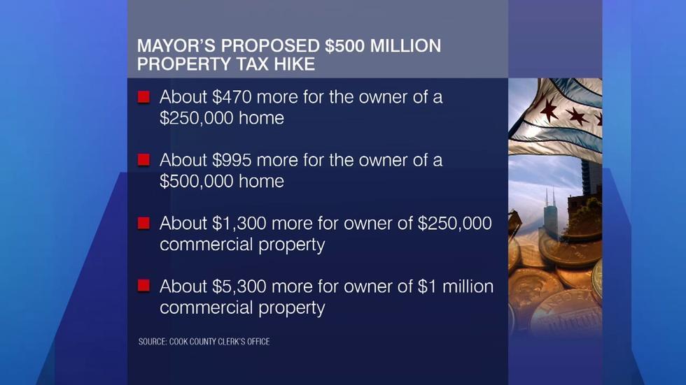 Emanuel Eyes $500 Million Property Tax image