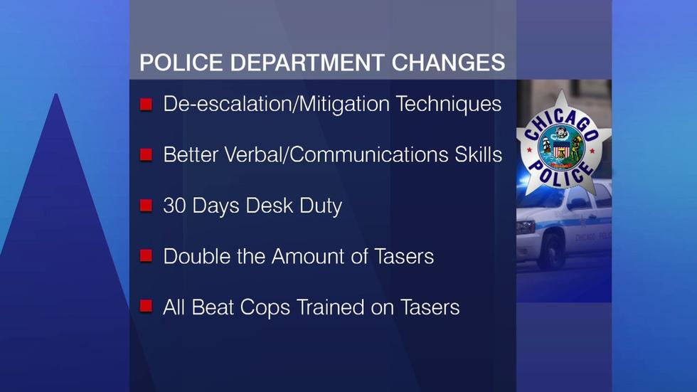 Chicago Police Department to Expand Taser Use image
