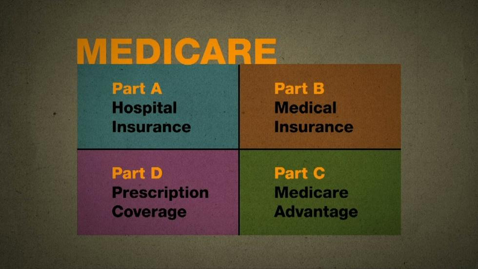 Medicare Misconceptions (National) image