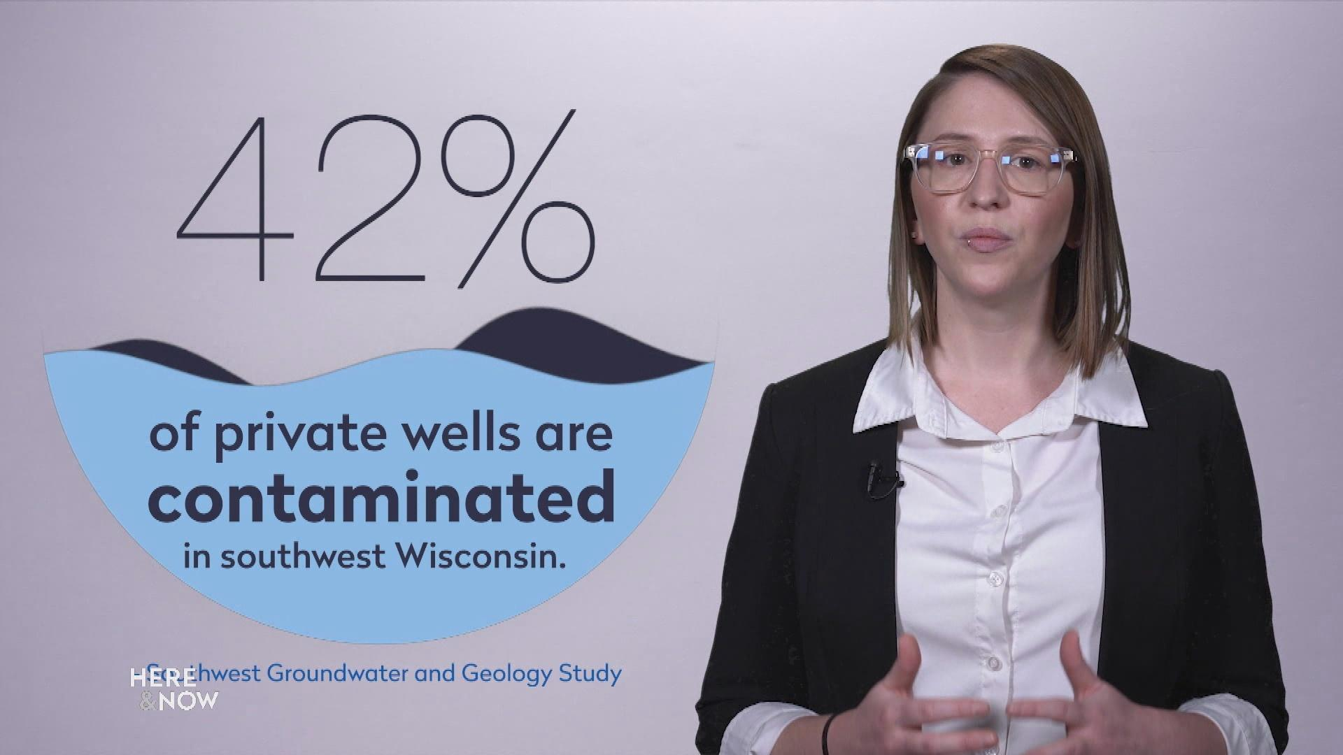 Fast Facts: Well Contamination