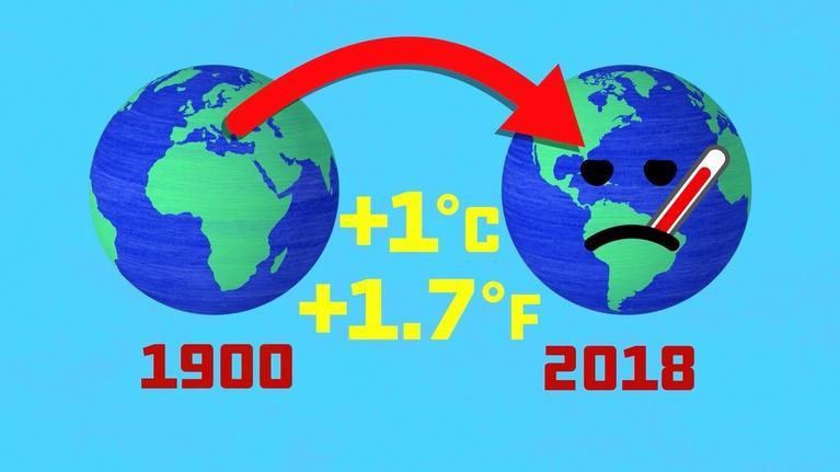 Global Weirding: It's warm outside, so Global Weirding is hooey, right?