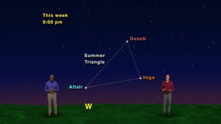 Star Gazers: Goodbye Summer Triangle, Hello Orion Nov 26 - Dec 2nd, 1 Min