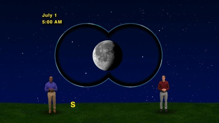 "Star Gazers: ""Scanning the Sky with Binoculars"" June 25 - July 1st 1 Min"