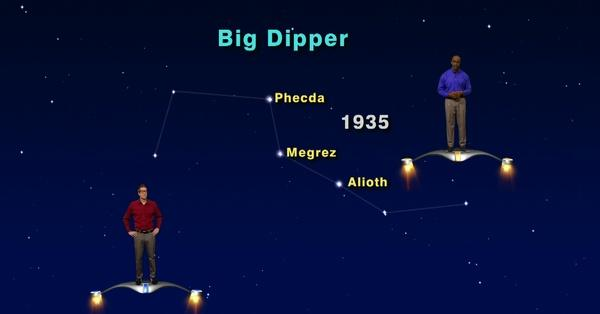Big Dipper Keeping Watch Over Wingra >> Time Traveling With The Big Dipper April 16 22 5 Min Season 41